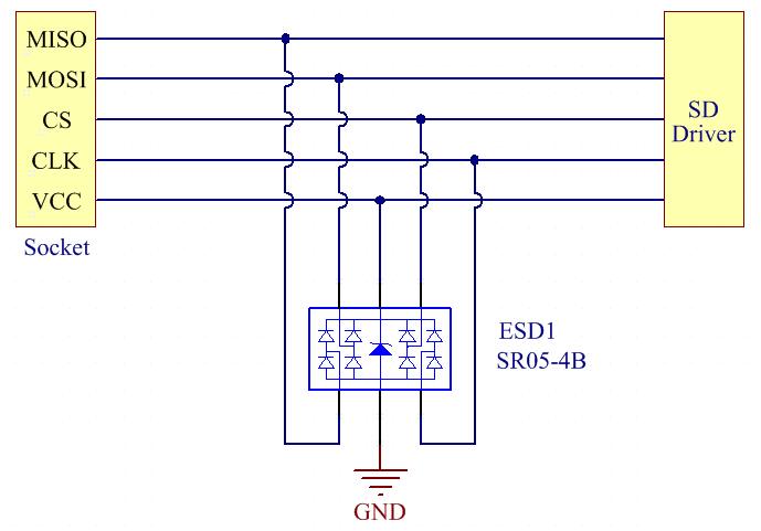 SD卡集成器件静电防护.jpg