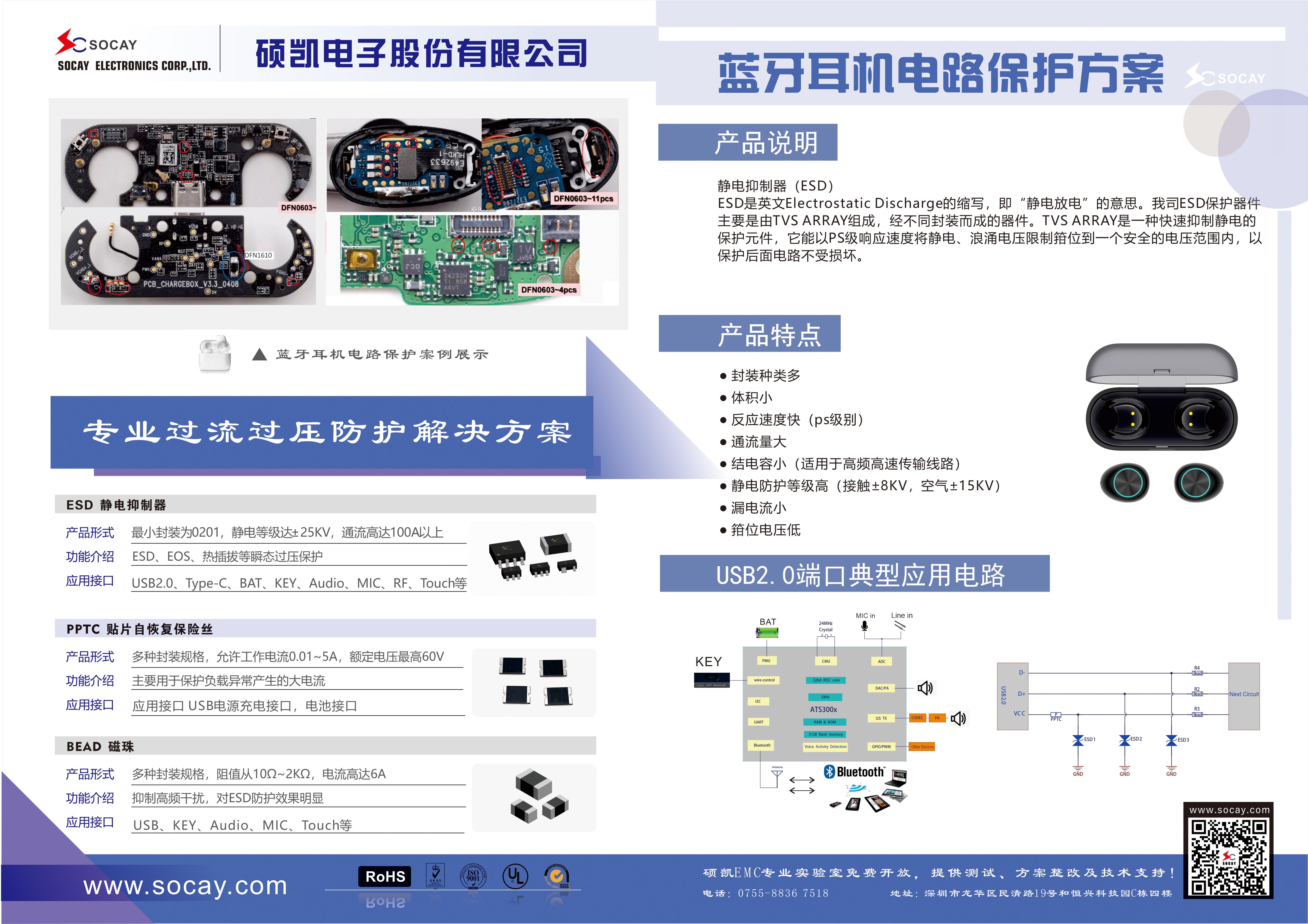 上海蓝牙耳机论坛-电路保护方案.jpg